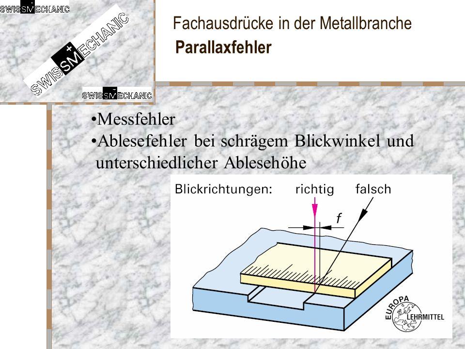 Fachausdrücke in der Metallbranche Parallaxfehler Messfehler Ablesefehler bei schrägem Blickwinkel und unterschiedlicher Ablesehöhe