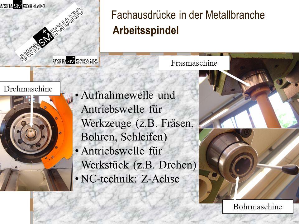 Fachausdrücke in der Metallbranche Arbeitsspindel Aufnahmewelle und Antriebswelle für Werkzeuge (z.B. Fräsen, Bohren, Schleifen) Antriebswelle für Wer
