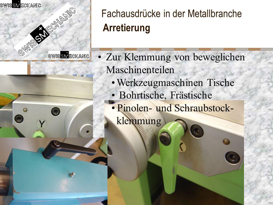 Fachausdrücke in der Metallbranche Arretierung Zur Klemmung von beweglichen Maschinenteilen Werkzeugmaschinen Tische Bohrtische, Frästische Pinolen- u