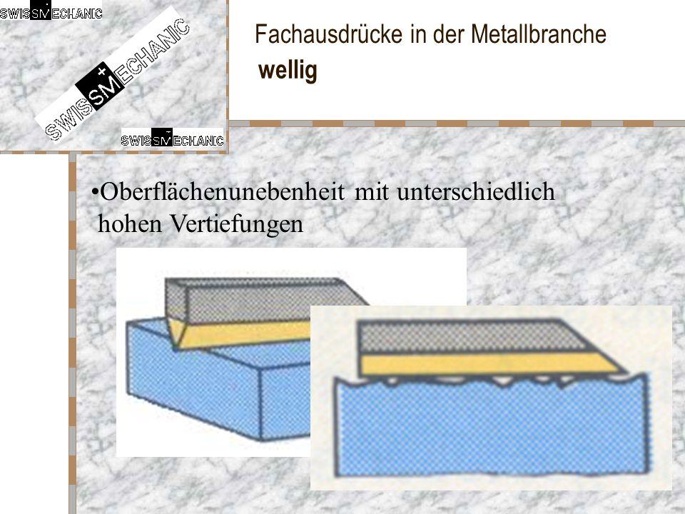 Fachausdrücke in der Metallbranche wellig Oberflächenunebenheit mit unterschiedlich hohen Vertiefungen
