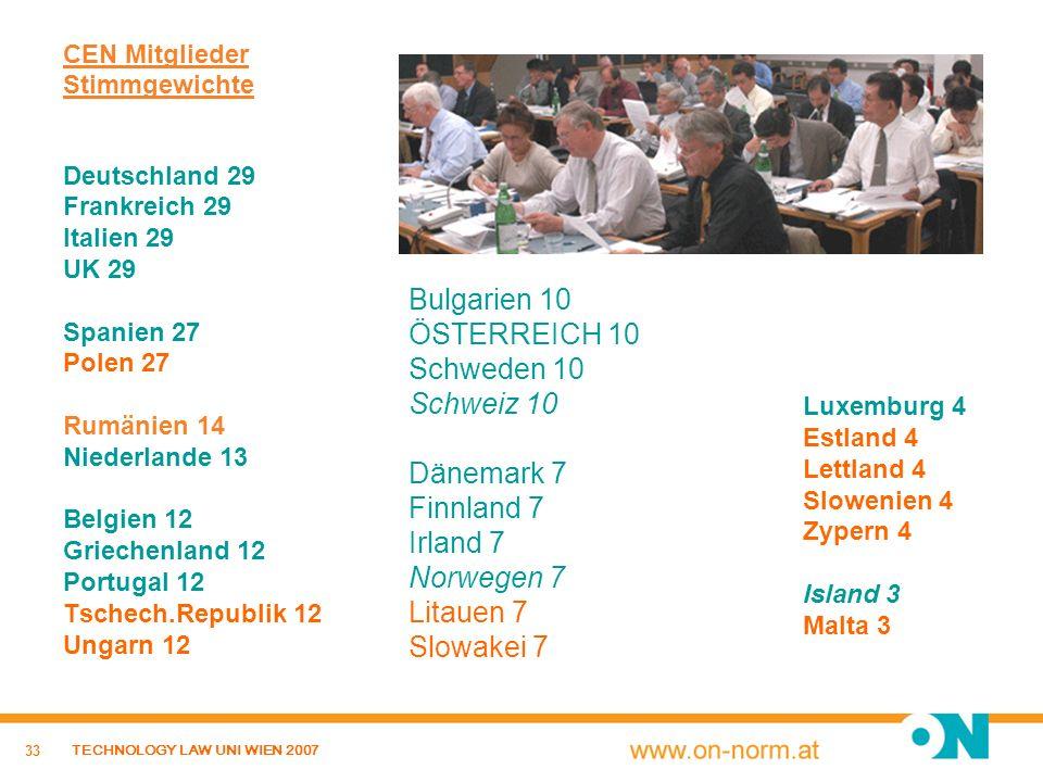 33 TECHNOLOGY LAW UNI WIEN 2007 CEN Mitglieder Stimmgewichte Deutschland 29 Frankreich 29 Italien 29 UK 29 Spanien 27 Polen 27 Rumänien 14 Niederlande