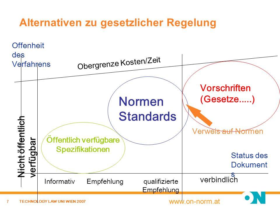 7 TECHNOLOGY LAW UNI WIEN 2007 Alternativen zu gesetzlicher Regelung Offenheit des Verfahrens Status des Dokument s Obergrenze Kosten/Zeit Vorschrifte
