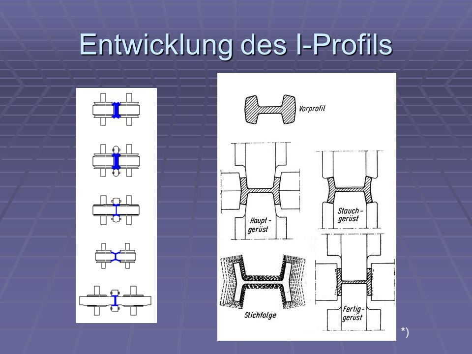 Entwicklung des I-Profils *)