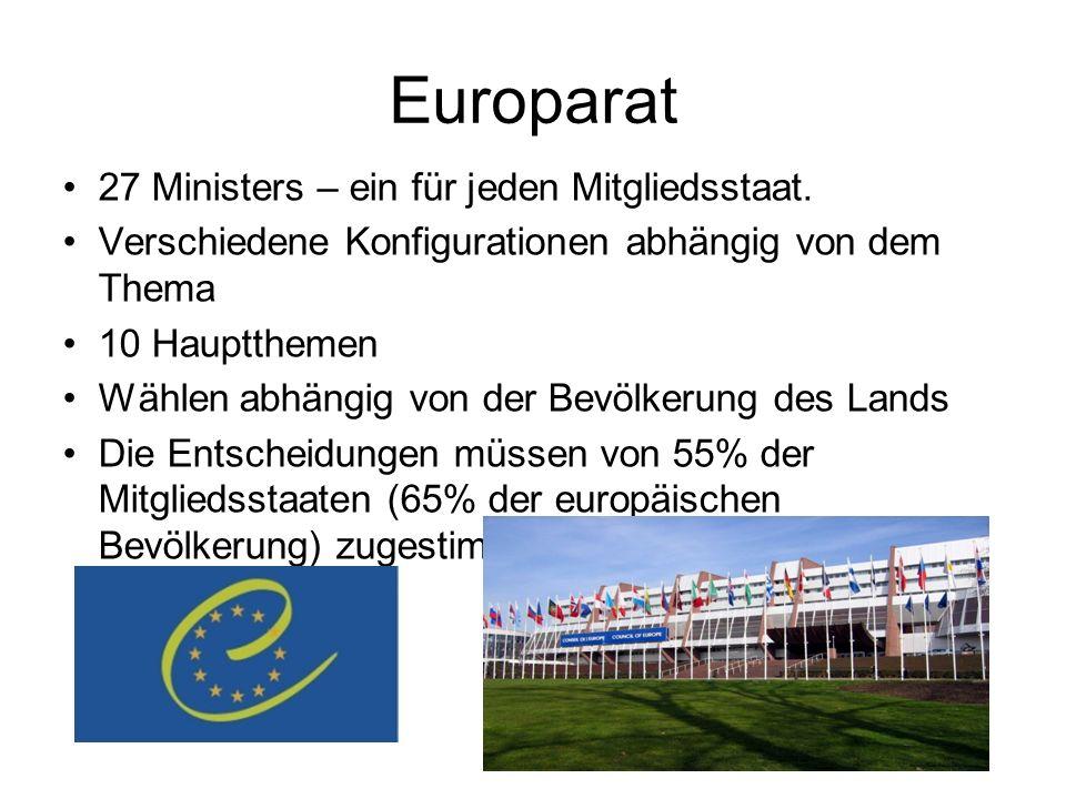 Europarat 27 Ministers – ein für jeden Mitgliedsstaat.