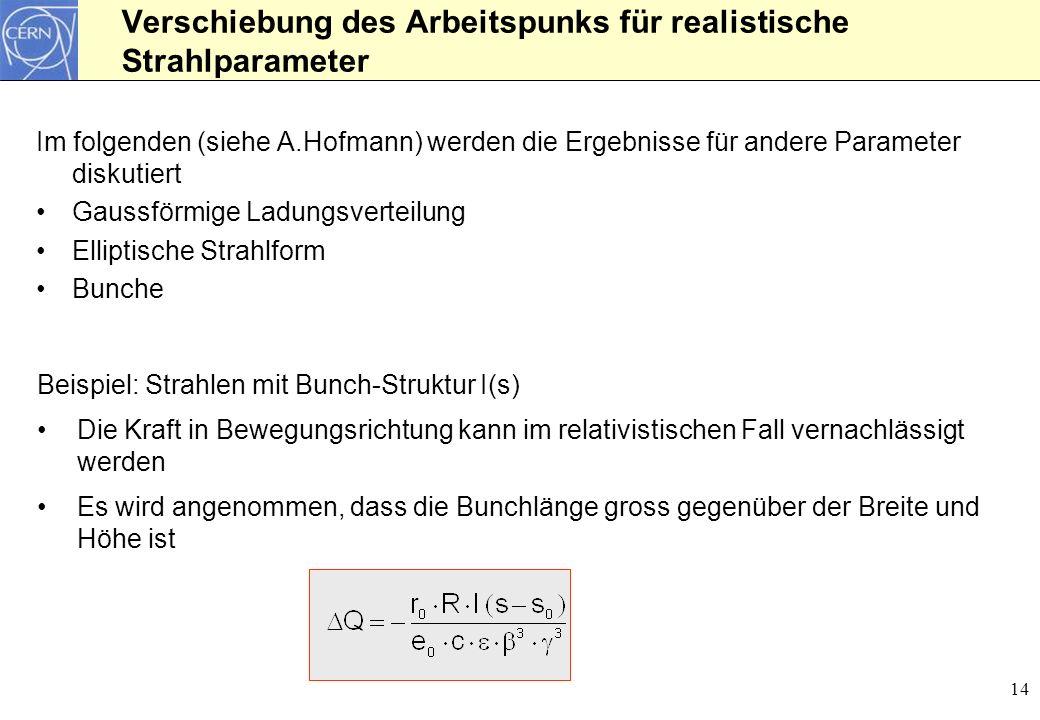 14 Verschiebung des Arbeitspunks für realistische Strahlparameter Im folgenden (siehe A.Hofmann) werden die Ergebnisse für andere Parameter diskutiert