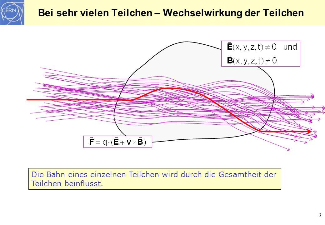 4 Raumladung für einen kontinuierlichen Strahl Um den Effekt der Raumladung zu berechnen, werden einige Annahmen gemacht: Es wird angenommen, dass die Teilchen in einem Kreisbeschleuniger gespeichert sind Der Stahl ist kontinuierlich, das, heisst, er hat keinen Bunchstruktur (…man könnte die Teilchen nicht beschleunigen) Die Teilchen sind gleichmässig in einem Zylinder mit den Radius r verteilt Die Raumladung lässt sich mit den gleichen Methoden für veränderte Annahmen berechnen….