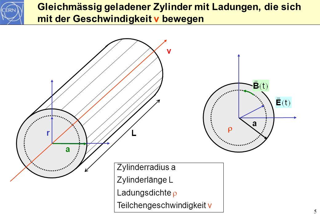 5 Gleichmässig geladener Zylinder mit Ladungen, die sich mit der Geschwindigkeit v bewegen L r Zylinderradius a Zylinderlänge L Ladungsdichte Teilchen