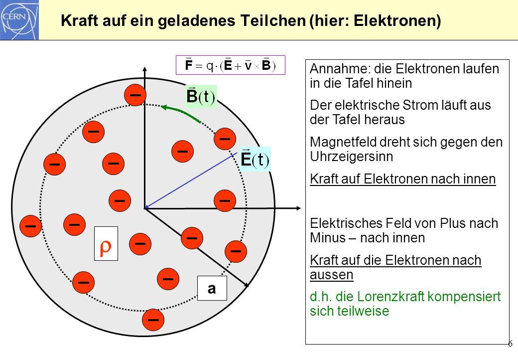 6 Kraft auf ein geladenes Teilchen (hier: Elektronen) Annahme: die Elektronen laufen in die Tafel hinein Der elektrische Strom läuft aus der Tafel her
