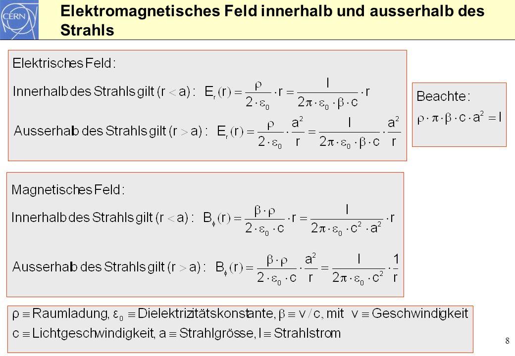 8 Elektromagnetisches Feld innerhalb und ausserhalb des Strahls