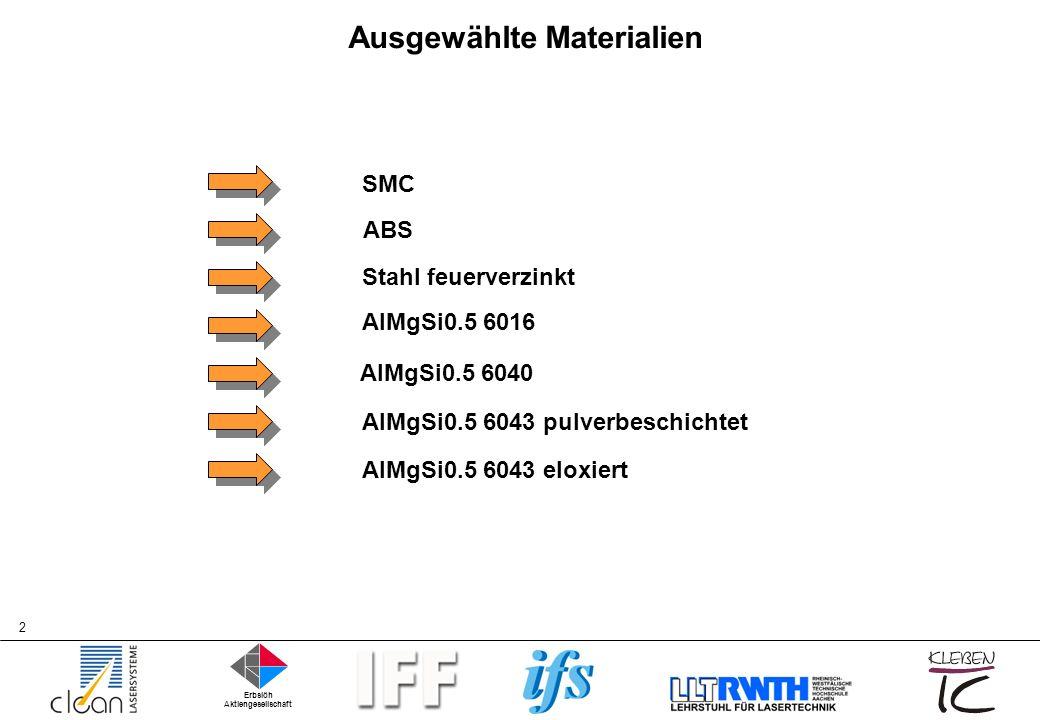Erbslöh Aktiengesellschaft 23 Kontaktwinkelmessungen Material 6016 (A) Ungealtert K: sofort, M nach 60min, L nach 24h Normale Atmosphäre