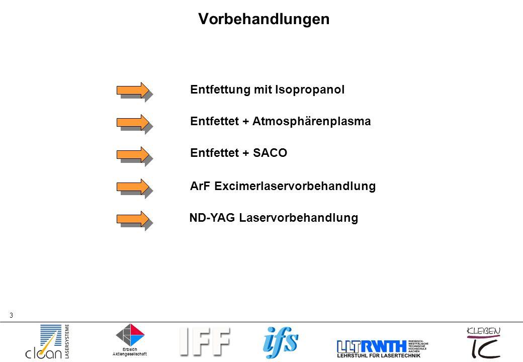 Erbslöh Aktiengesellschaft 4 Probenmatrix Ungealtert 2W Kataplasma 10W VDA 621 415
