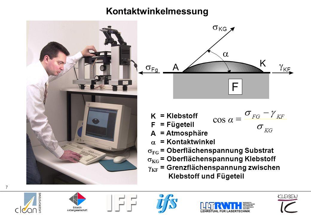 Erbslöh Aktiengesellschaft 8 Reflektionsspektrum AlMgSi0.5 eloxal ArF 193 nm, 40Hz 200 Pulses AlMgSi0.5 6040 ArF 193 nm, 40Hz 200 Pulses