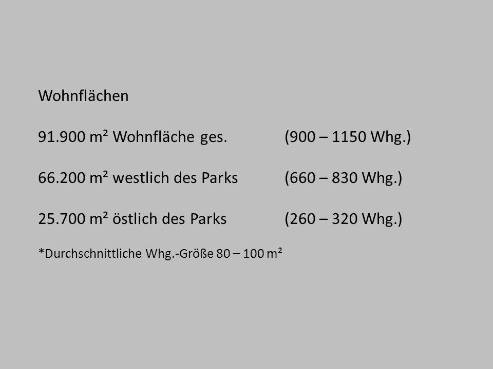 Wohnflächen 91.900 m² Wohnfläche ges. (900 – 1150 Whg.) 66.200 m² westlich des Parks (660 – 830 Whg.) 25.700 m² östlich des Parks (260 – 320 Whg.) *Du