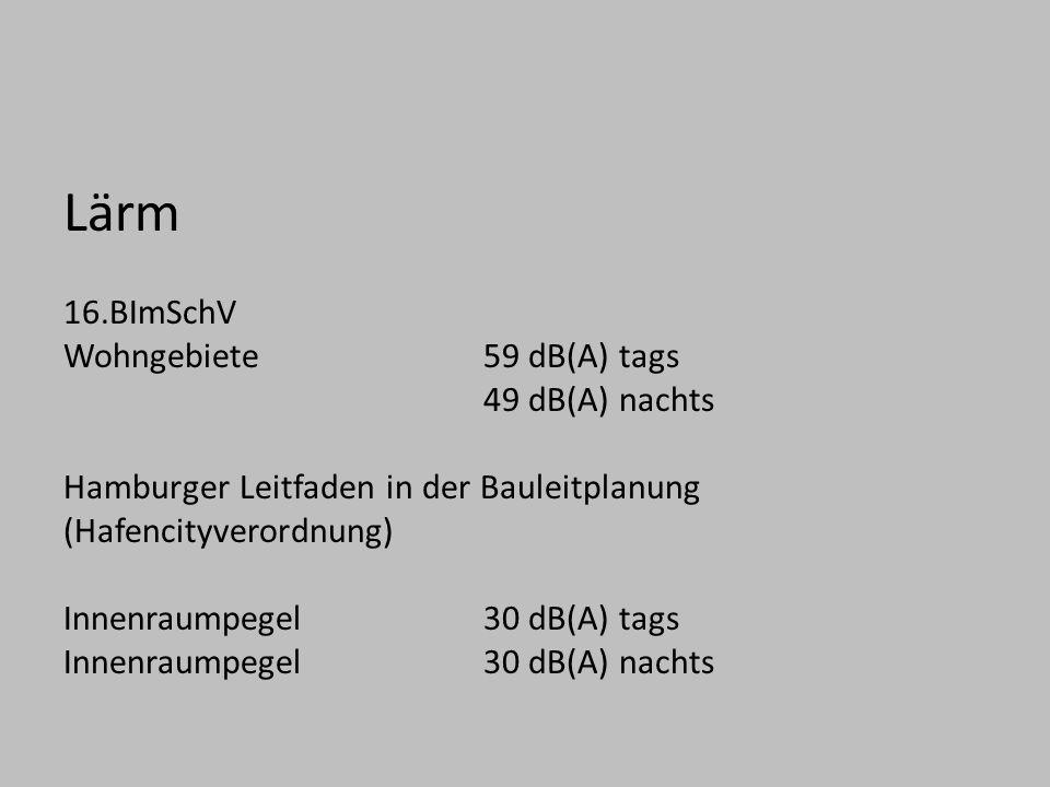 Lärm 16.BImSchV Wohngebiete 59 dB(A) tags 49 dB(A) nachts Hamburger Leitfaden in der Bauleitplanung (Hafencityverordnung) Innenraumpegel30 dB(A) tags