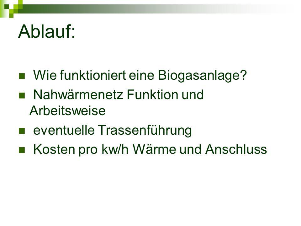 Ablauf: Wie funktioniert eine Biogasanlage.