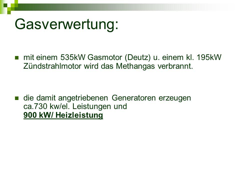 Gasverwertung: mit einem 535kW Gasmotor (Deutz) u.