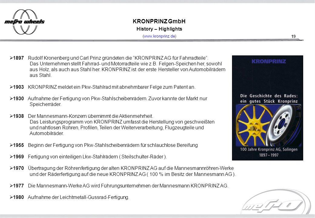 19 KRONPRINZ GmbH History – Highlights (www.kronprinz.de) 1897 Rudolf Kronenberg und Carl Prinz gründeten die KRONPRINZ AG für Fahrradteile. Das Unter