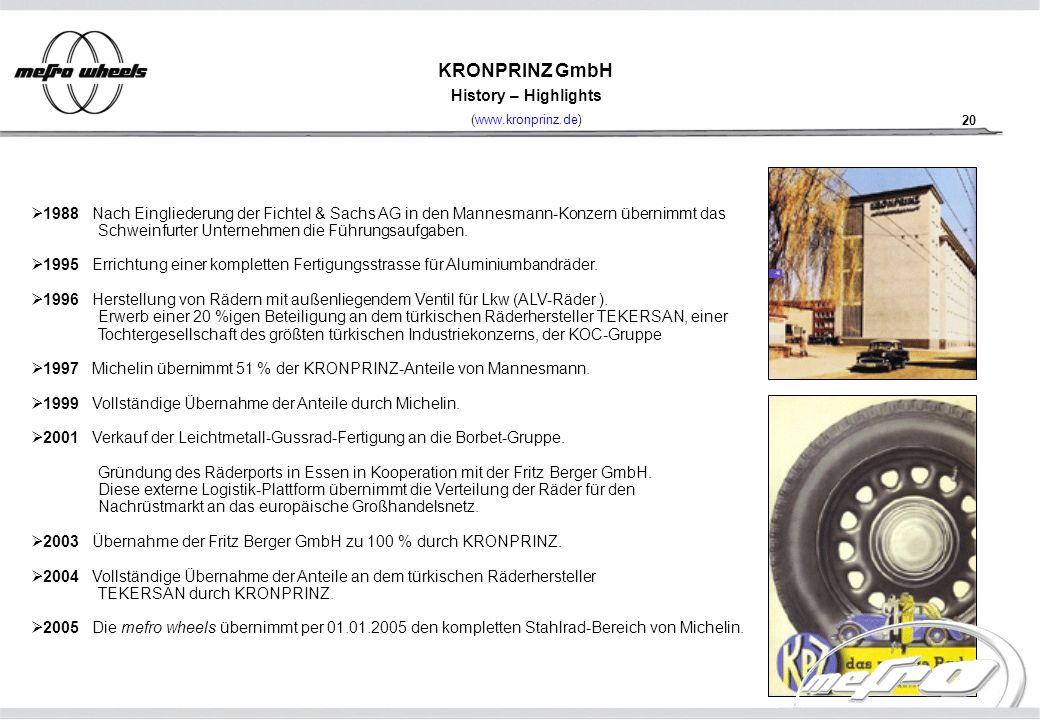 20 KRONPRINZ GmbH History – Highlights (www.kronprinz.de) 1988 Nach Eingliederung der Fichtel & Sachs AG in den Mannesmann-Konzern übernimmt das Schwe