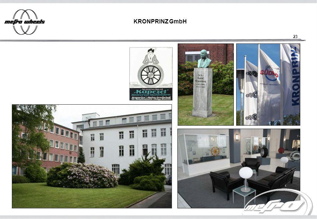 23 KRONPRINZ GmbH