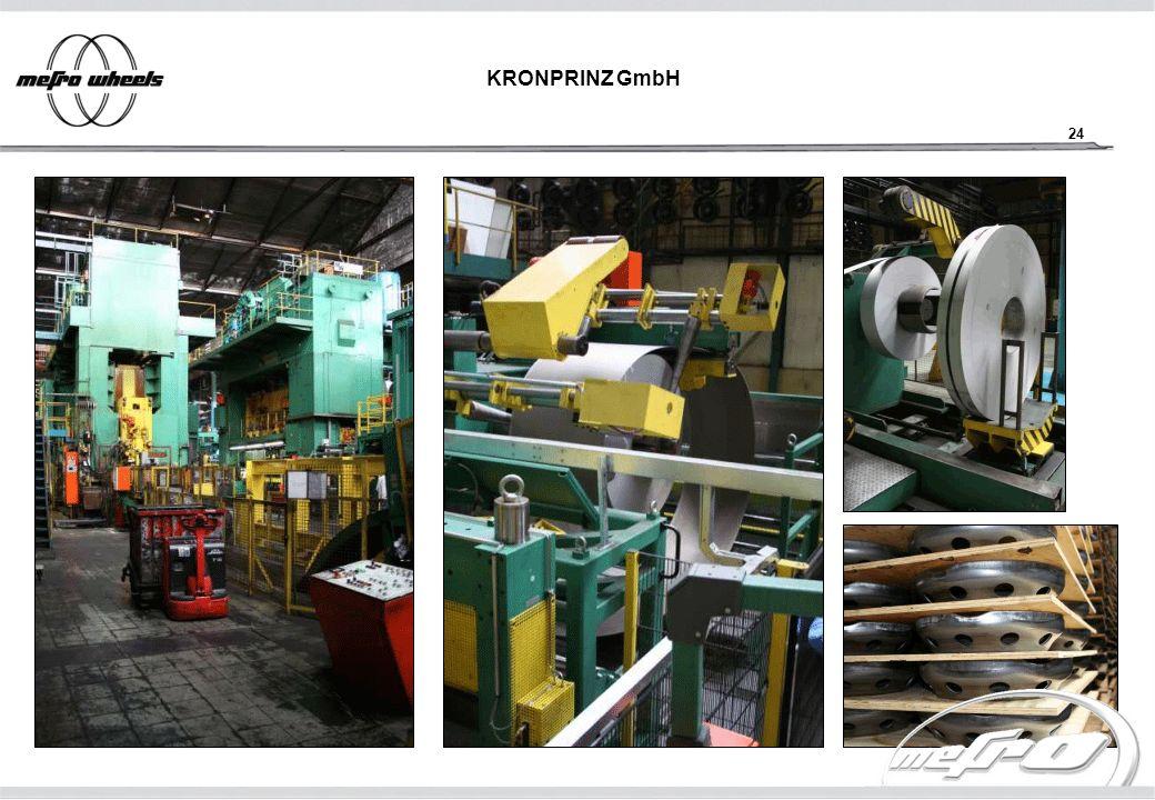 24 KRONPRINZ GmbH