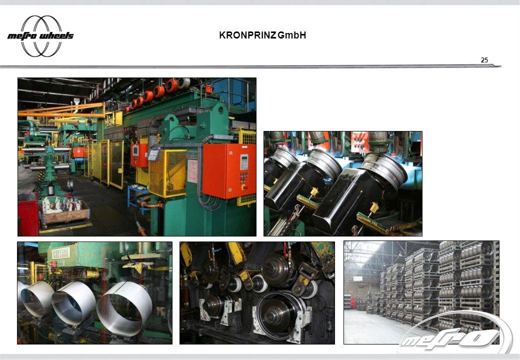 25 KRONPRINZ GmbH