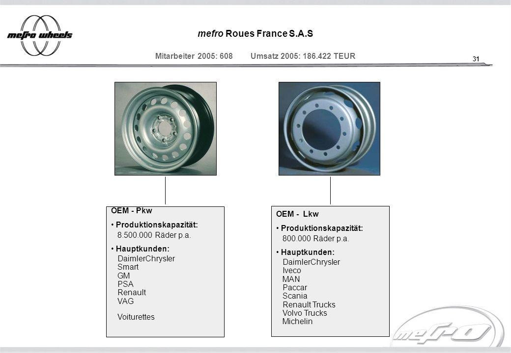 31 OEM - Pkw Produktionskapazität: 8.500.000 Räder p.a. Hauptkunden: DaimlerChrysler Smart GM PSA Renault VAG Voiturettes OEM - Lkw Produktionskapazit