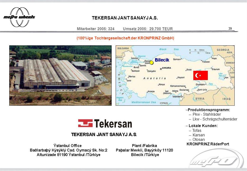 39 TEKERSAN JANT SANAYJ A.S. Mitarbeiter 2005: 324 Umsatz 2005: 29.700 TEUR (100%ige Tochtergesellschaft der KRONPRINZ GmbH) –Produktionsprogramm: --