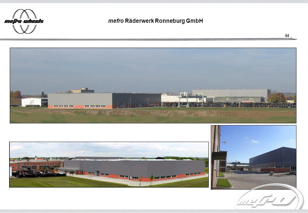 44 mefro Räderwerk Ronneburg GmbH