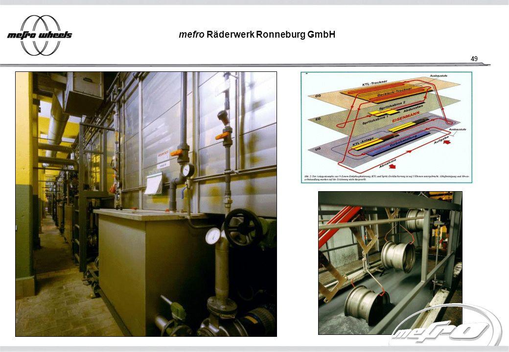 49 mefro Räderwerk Ronneburg GmbH
