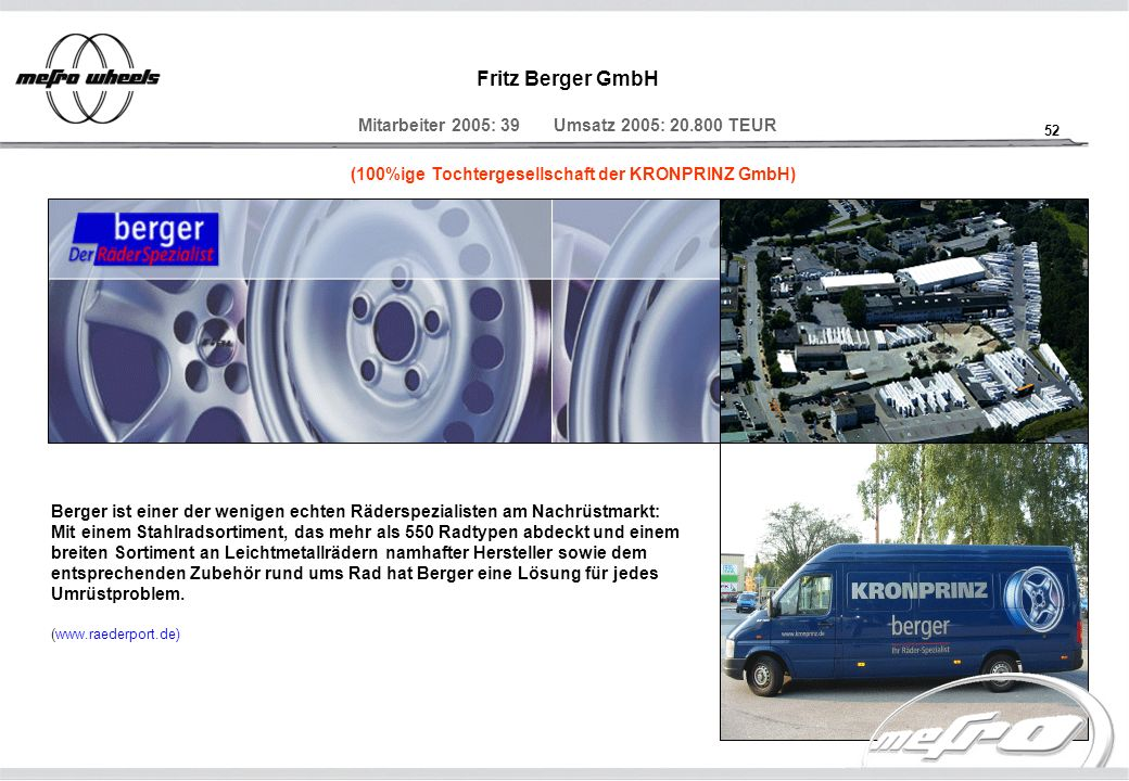 52 Fritz Berger GmbH Mitarbeiter 2005: 39 Umsatz 2005: 20.800 TEUR Berger ist einer der wenigen echten Räderspezialisten am Nachrüstmarkt: Mit einem S