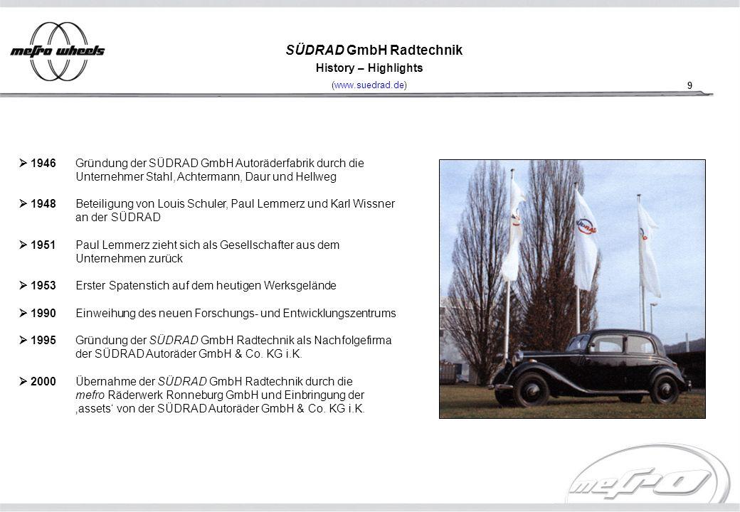 9 SÜDRAD GmbH Radtechnik History – Highlights (www.suedrad.de) 1946 Gründung der SÜDRAD GmbH Autoräderfabrik durch die Unternehmer Stahl, Achtermann,