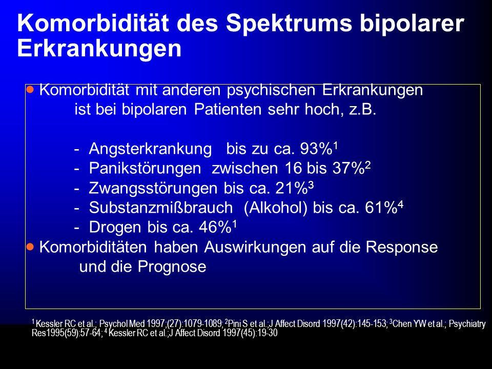 Komorbidität des Spektrums bipolarer Erkrankungen Komorbidität mit anderen psychischen Erkrankungen ist bei bipolaren Patienten sehr hoch, z.B. - Angs