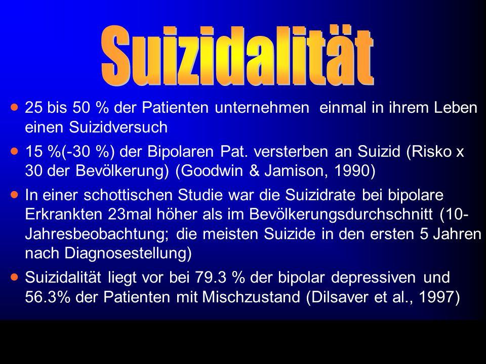 25 bis 50 % der Patienten unternehmen einmal in ihrem Leben einen Suizidversuch 15 %(-30 %) der Bipolaren Pat. versterben an Suizid (Risko x 30 der Be