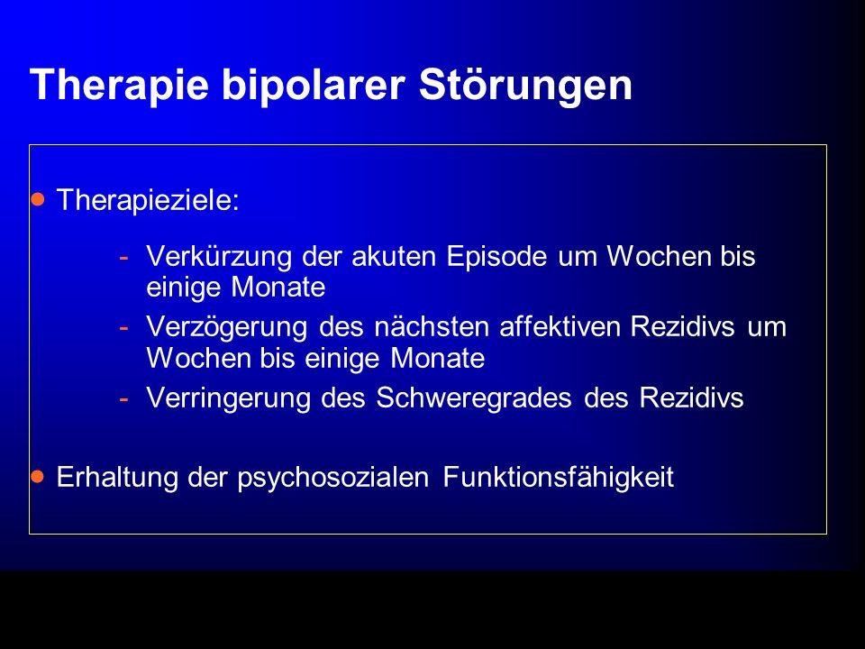 Therapie bipolarer Störungen Therapieziele: -Verkürzung der akuten Episode um Wochen bis einige Monate -Verzögerung des nächsten affektiven Rezidivs um Wochen bis einige Monate -Verringerung des Schweregrades des Rezidivs Erhaltung der psychosozialen Funktionsfähigkeit