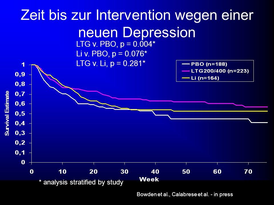 LTG v. PBO, p = 0.004* Li v. PBO, p = 0.076* LTG v. Li, p = 0.281* * analysis stratified by study Bowden et al., Calabrese et al. - in press Zeit bis