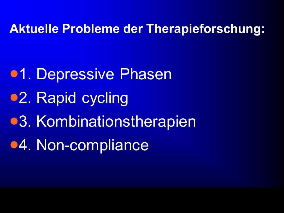Aktuelle Probleme der Therapieforschung: 1. Depressive Phasen 2. Rapid cycling 3. Kombinationstherapien 4. Non-compliance