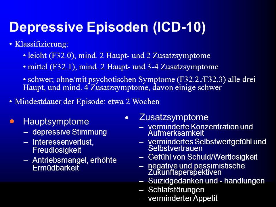 Depressive Episoden (ICD-10) Hauptsymptome –depressive Stimmung –Interessenverlust, Freudlosigkeit –Antriebsmangel, erhöhte Ermüdbarkeit Zusatzsymptom