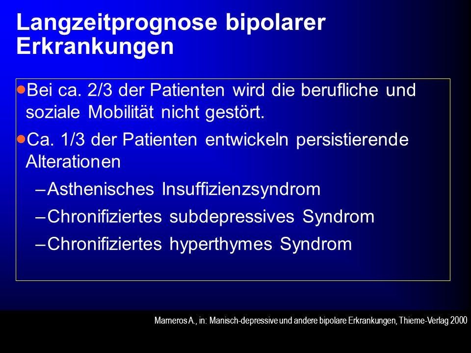 Langzeitprognose bipolarer Erkrankungen Bei ca. 2/3 der Patienten wird die berufliche und soziale Mobilität nicht gestört. Ca. 1/3 der Patienten entwi