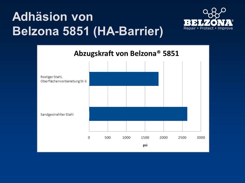 Adhäsion von Belzona 5851 (HA-Barrier) Abzugskraft von Belzona® 5851 Rostiger Stahl, Oberflächenvorbereitung St-3 Sandgestrahlter Stahl