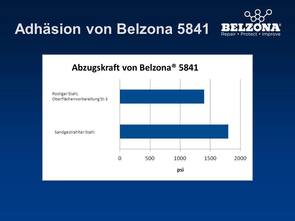 Adhäsion von Belzona 5841 Rostiger Stahl, Oberflächenvorbereitung St-3 Abzugskraft von Belzona® 5841 Sandgestrahlter Stahl