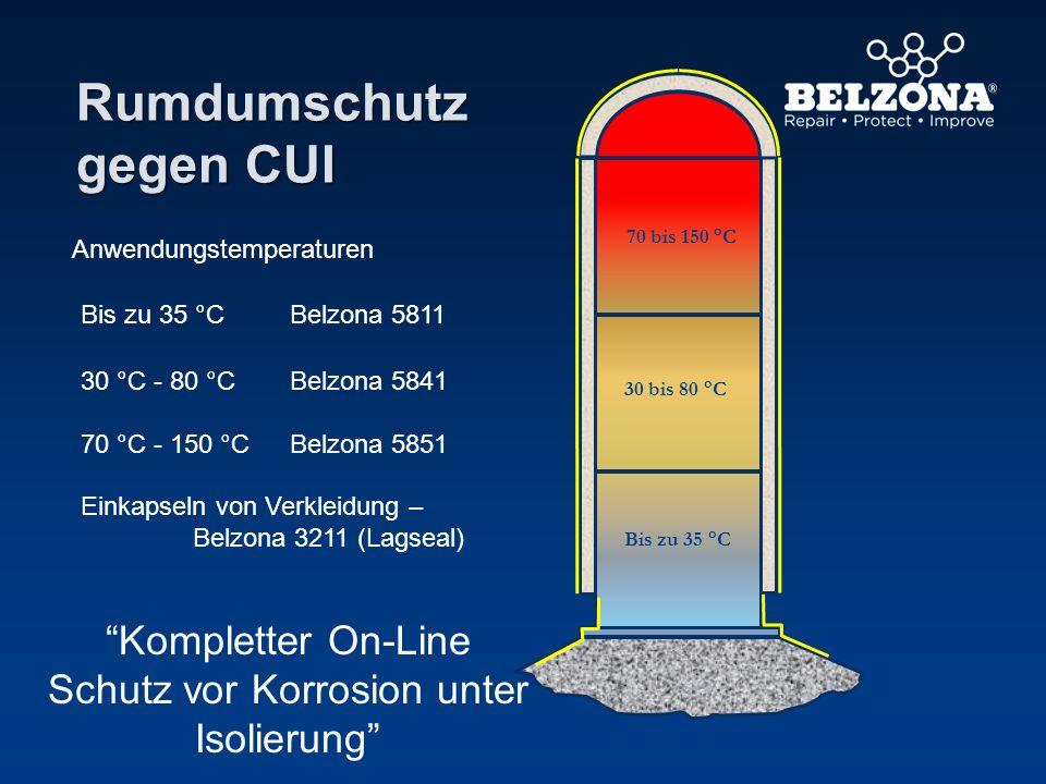 Bis zu 35 °CBelzona 5811 30 °C - 80 °CBelzona 5841 70 °C - 150 °CBelzona 5851 Einkapseln von Verkleidung – Belzona 3211 (Lagseal) Bis zu 35 °C 30 bis