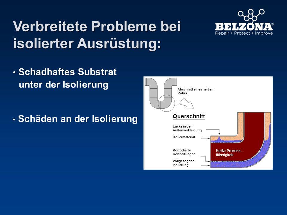 Verbreitete Probleme bei isolierter Ausrüstung: Schadhaftes Substrat unter der Isolierung Schäden an der Isolierung Abschnitt eines heißen Rohrs Quers