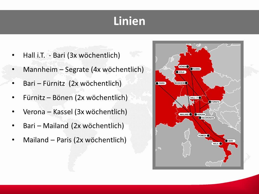 Linien Hall i.T. - Bari (3x wöchentlich) Mannheim – Segrate (4x wöchentlich) Bari – Fürnitz (2x wöchentlich) Fürnitz – Bönen (2x wöchentlich) Verona –