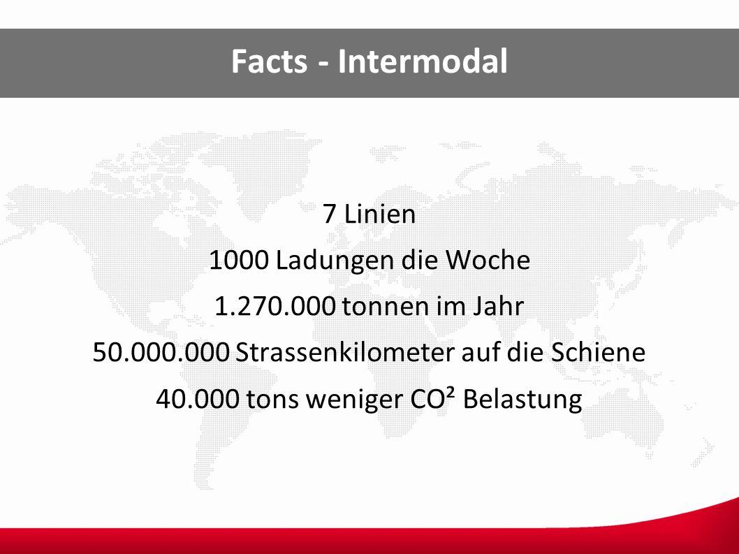 Facts - Intermodal 7 Linien 1000 Ladungen die Woche 1.270.000 tonnen im Jahr 50.000.000 Strassenkilometer auf die Schiene 40.000 tons weniger CO² Bela