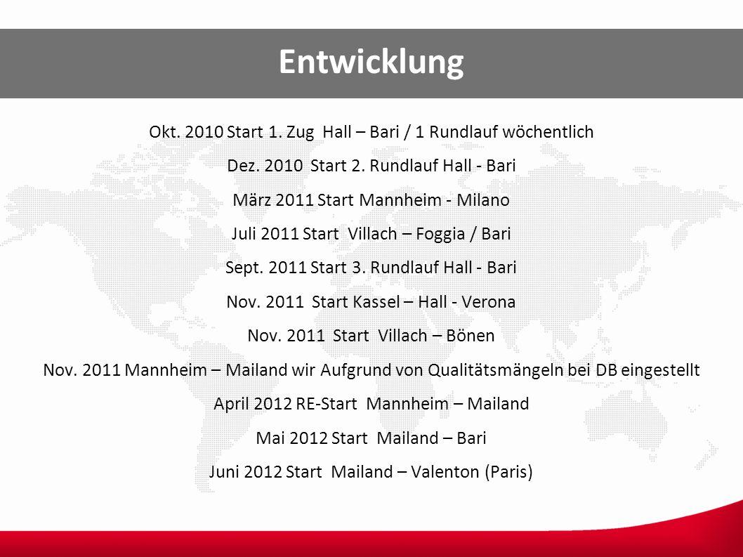 Entwicklung Okt. 2010 Start 1. Zug Hall – Bari / 1 Rundlauf wöchentlich Dez. 2010 Start 2. Rundlauf Hall - Bari März 2011 Start Mannheim - Milano Juli