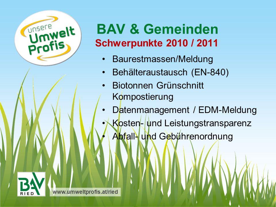 BAV & Gemeinden Schwerpunkte 2010 / 2011 www.umweltprofis.at/ried Baurestmassen/Meldung Behälteraustausch (EN-840) Biotonnen Grünschnitt Kompostierung Datenmanagement / EDM-Meldung Kosten- und Leistungstransparenz Abfall- und Gebührenordnung
