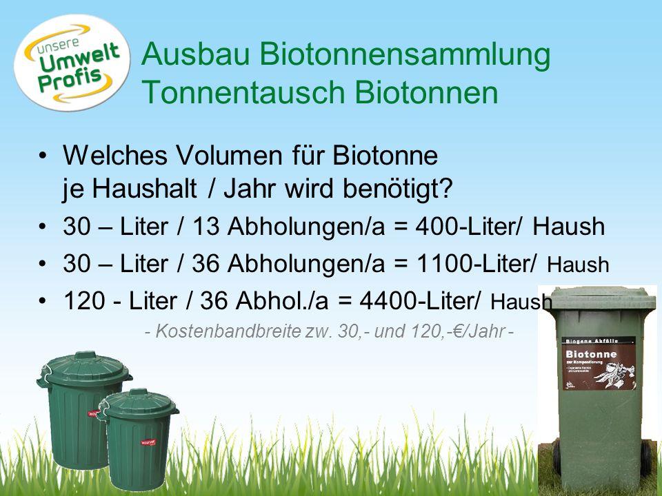 Welches Volumen für Biotonne je Haushalt / Jahr wird benötigt.