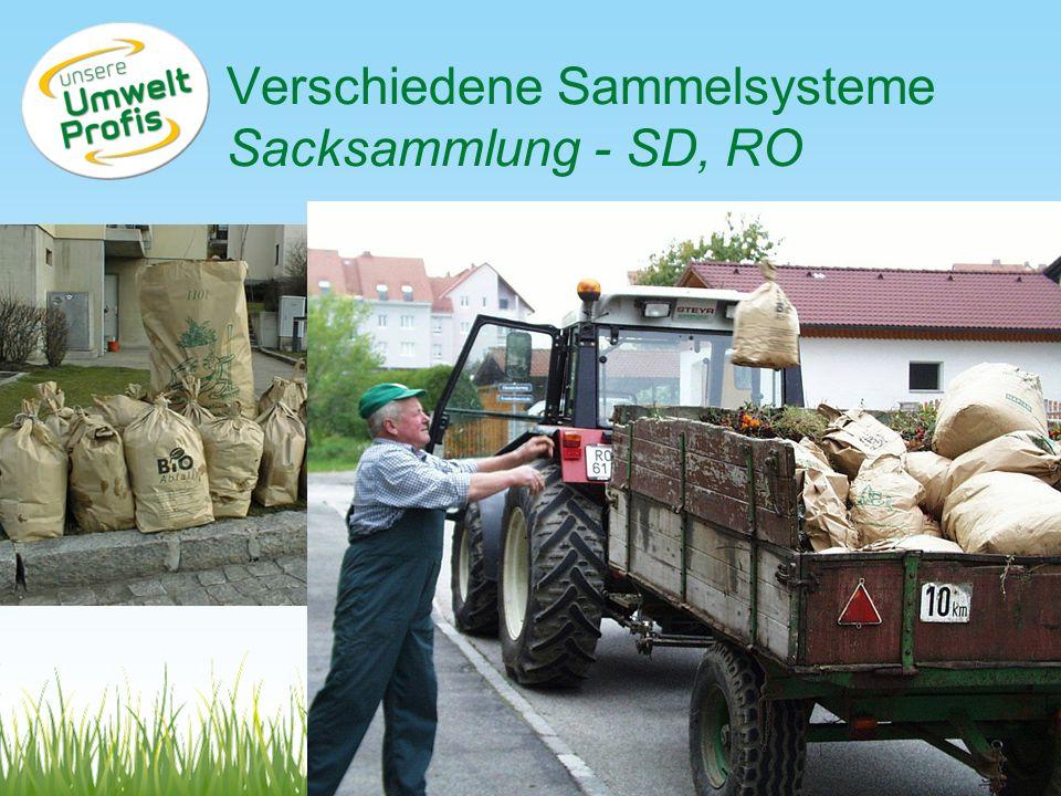 Verschiedene Sammelsysteme Sacksammlung - SD, RO