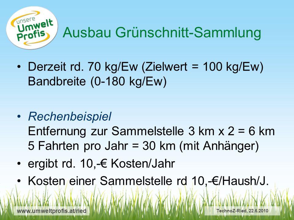 www.umweltprofis.at/ried Derzeit rd.