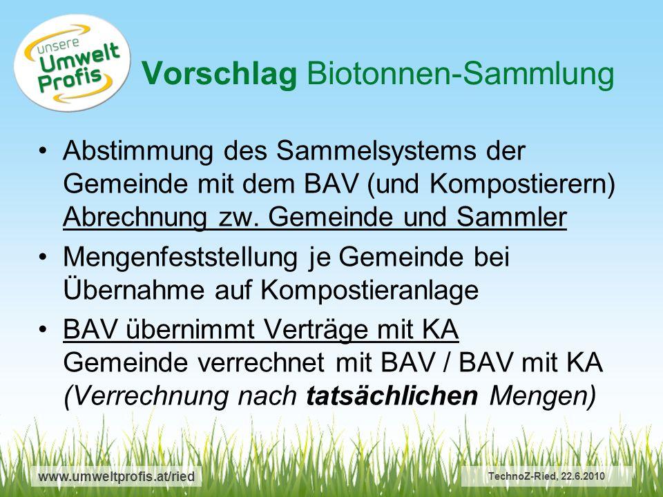 www.umweltprofis.at/ried Vorschlag Biotonnen-Sammlung TechnoZ-Ried, 22.6.2010 Abstimmung des Sammelsystems der Gemeinde mit dem BAV (und Kompostierern) Abrechnung zw.